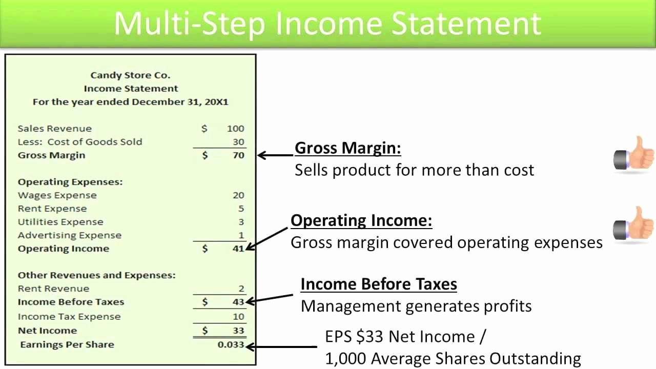 Multi Step Income Statement Awesome Preparing Single and Multi Step In E Statements Slide 13