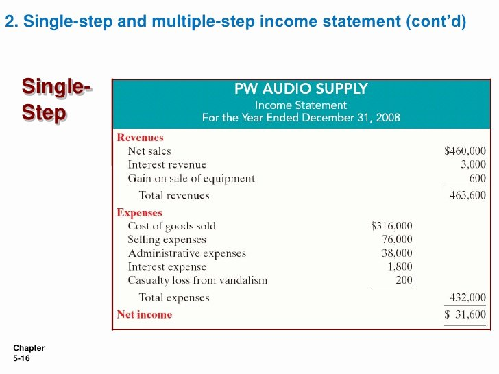 Multi Step Income Statement New Section 7