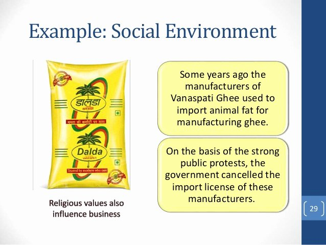 Nature Of Business Example Beautiful Introduction to Business Environment