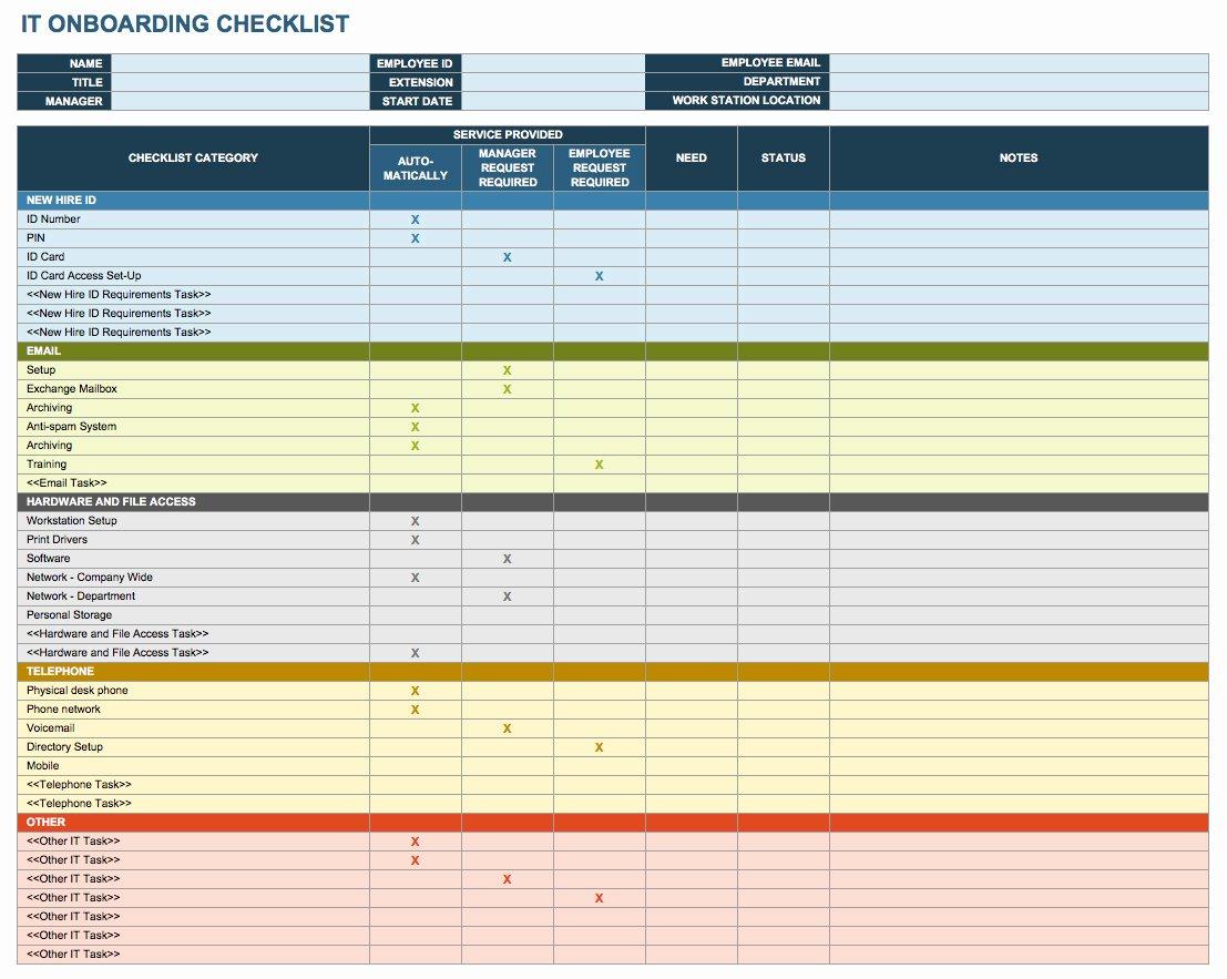 New Employee Checklist Template Excel Unique Employee Boarding Checklist Template Daily Roabox