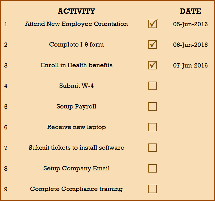 New Hire Checklist Excel Awesome Checklist for New Hire New Employee Checklist Excel Template Free