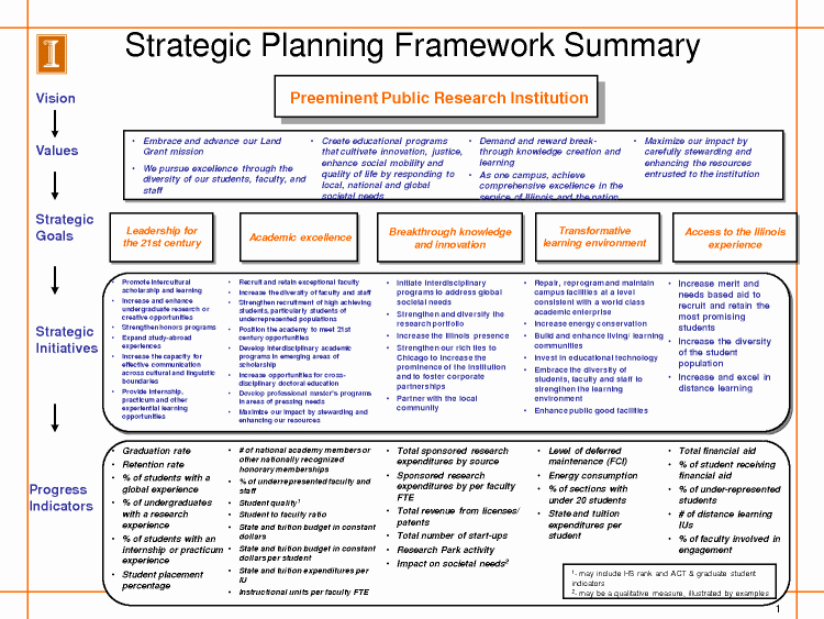 Nonprofit Marketing Plan Template Beautiful Image Result for Example Recruitment Strategy Recruitment Strategy