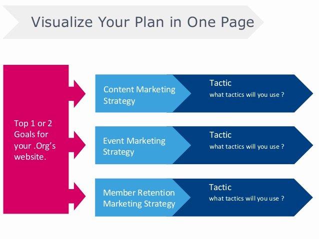 Nonprofit Marketing Plan Template Beautiful Internet Marketing Classes San Go Global Marketing Strategy Of Samsung Marketing Strategy