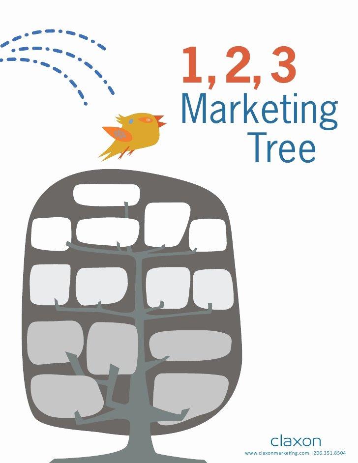 Nonprofit Marketing Plan Template Fresh Nonprofit Marketing Plan Template