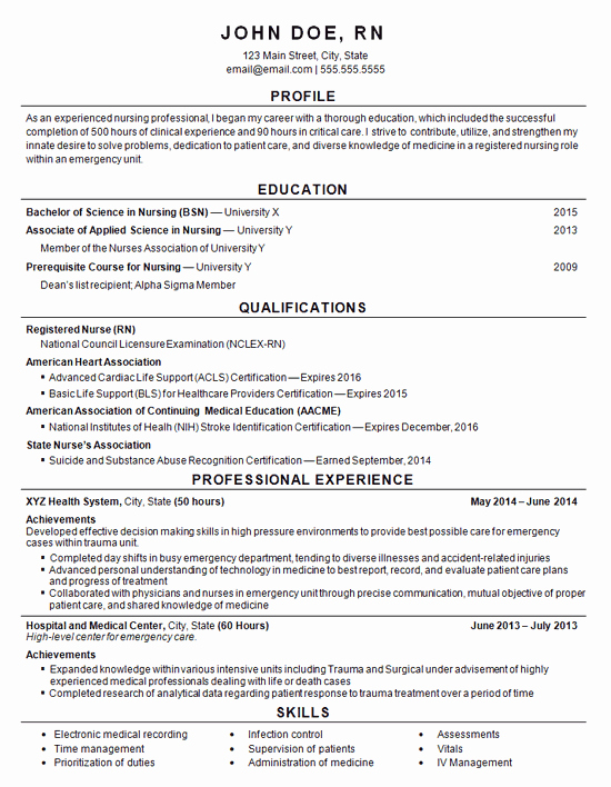 Nursing Clinical Experience Resume Best Of Registered Nurse Resume Example Entry Level