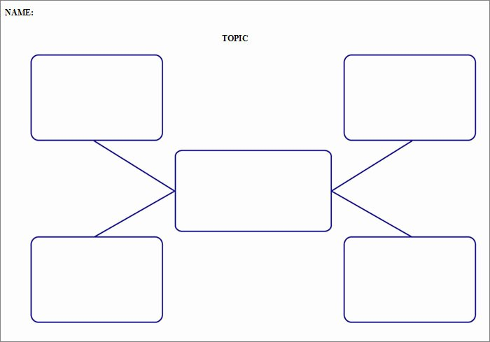 Nursing Concept Mapping Template Elegant Blank 6 Printable Concept Map Template Pdf Word source Template