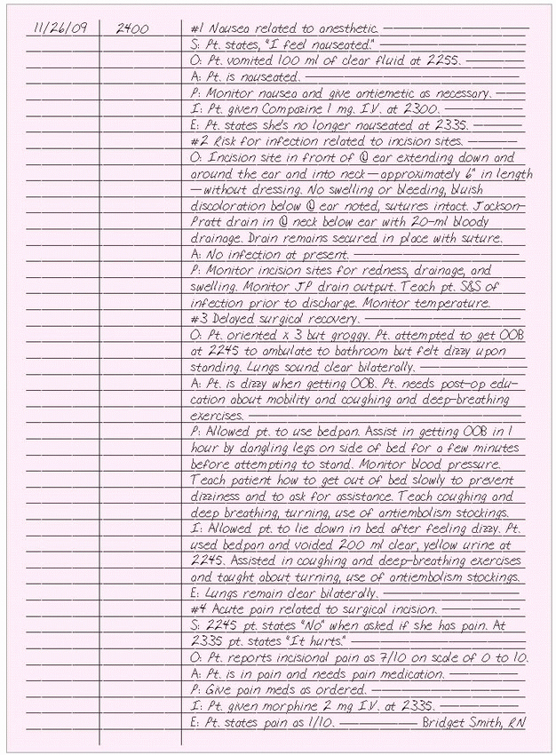 Nursing Progress Note Sample Lovely Documentation Systems Pleting forms Fully and Concisely