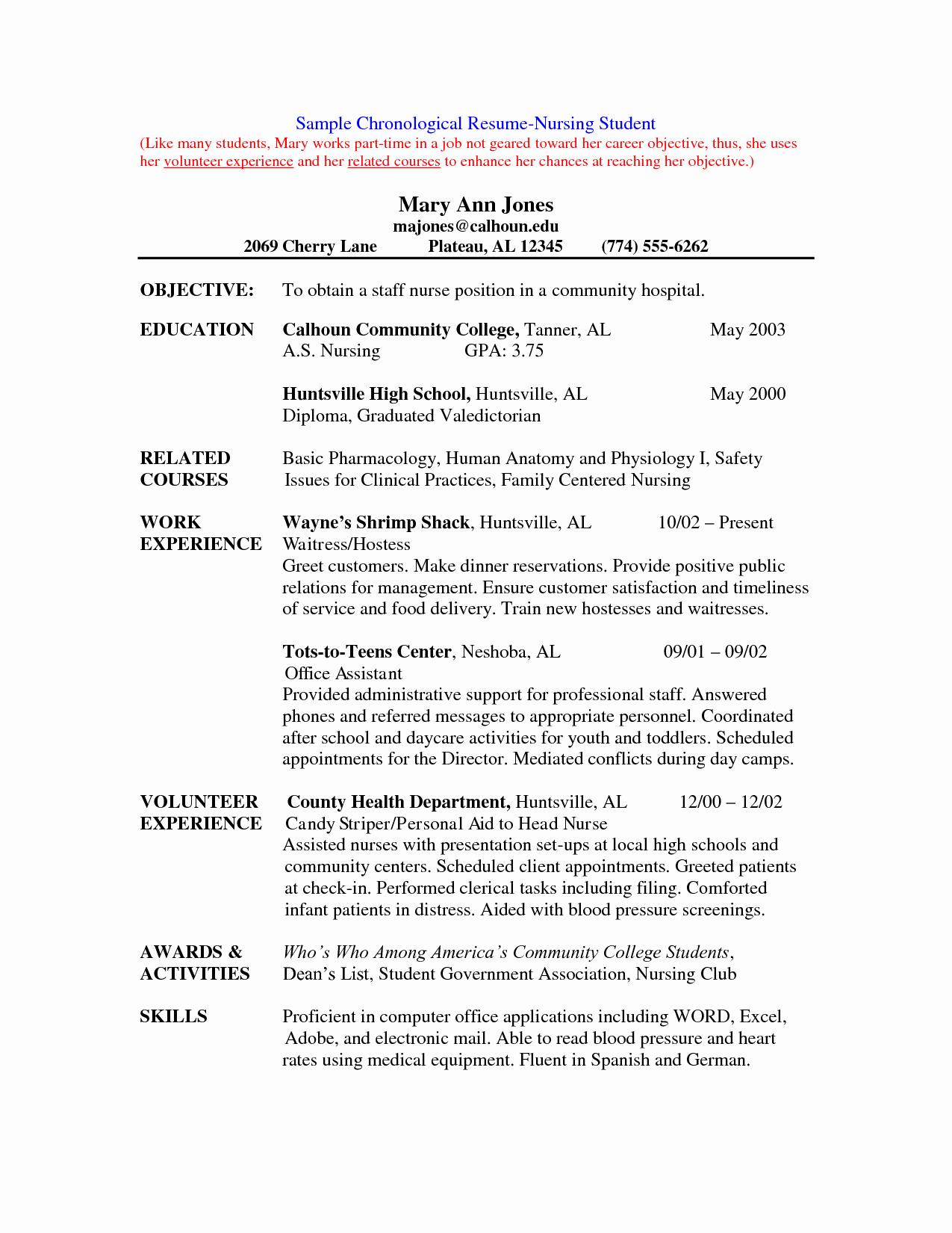 Nursing Student Resume Templates Fresh Cover Letters for Nursing Job Application Pdf Nursing Pinterest