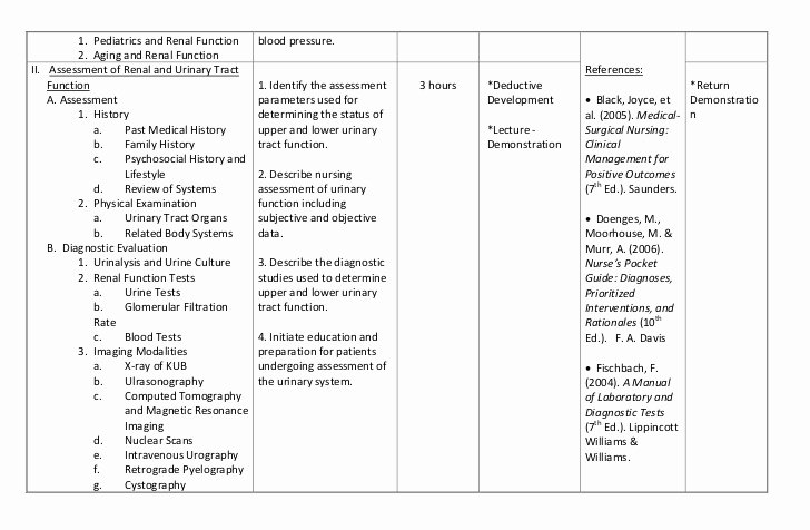 Nursing Teaching Plan Template Unique Sample Syllabus Renal and Urinary Tract Function and Disorders