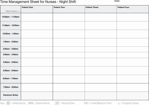 Nursing Time Management Sheets Best Of Download Time Management Sheet for Nurses Schedule