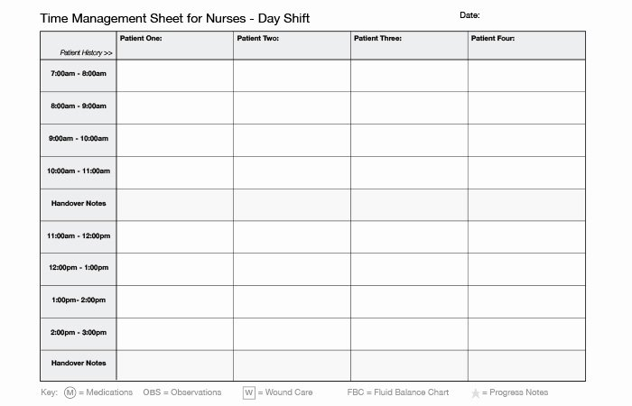 Nursing Time Management Sheets Inspirational Time Management for Nurses Download A Day Planner Ausmed