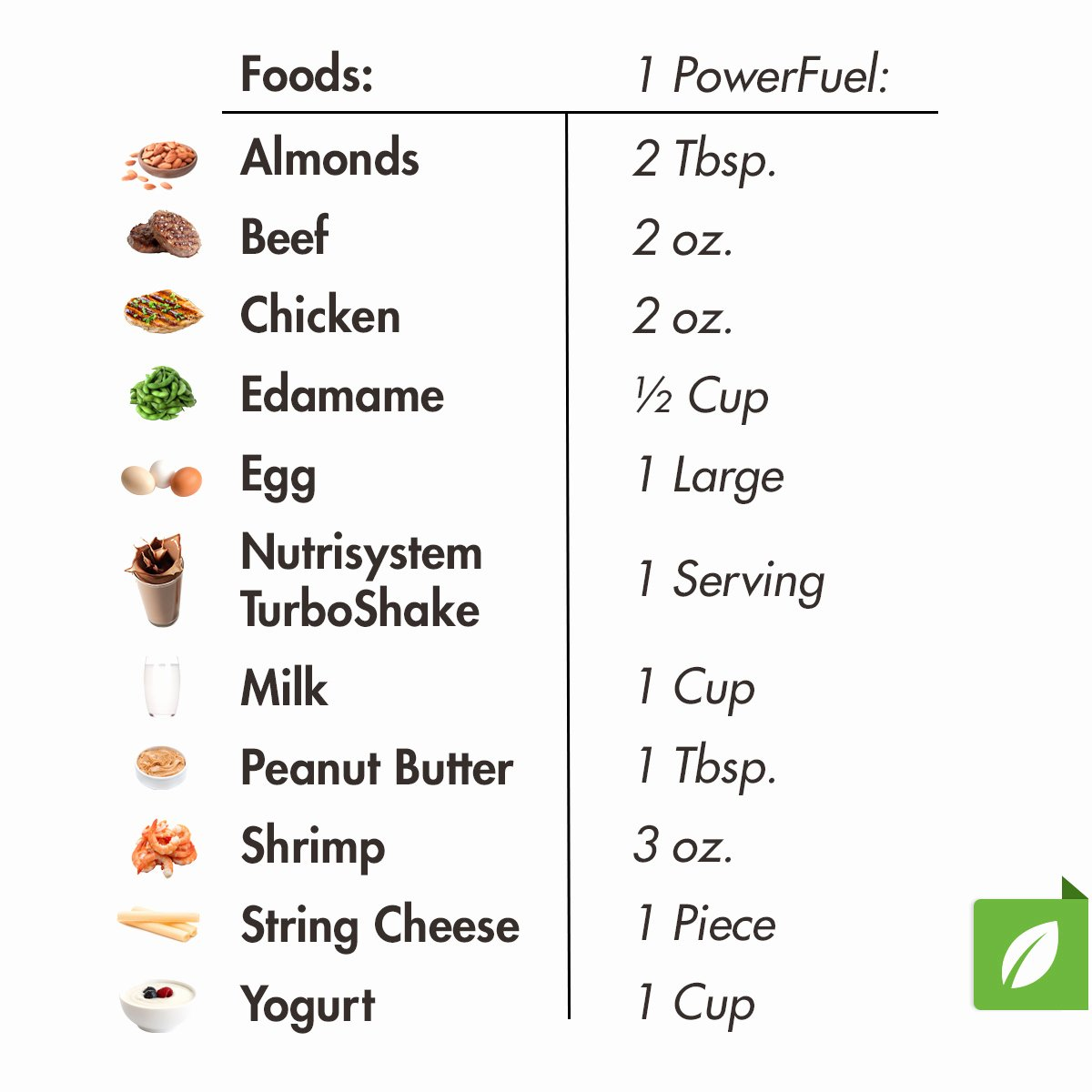 Nutrisystem Meal Planner Download Beautiful 11 Nutrisystem Terms You Need to Know