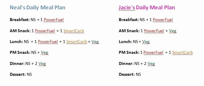Nutrisystem Meal Planner Download Fresh My Nutrisystem Results and Weigh In after 3 Weeks
