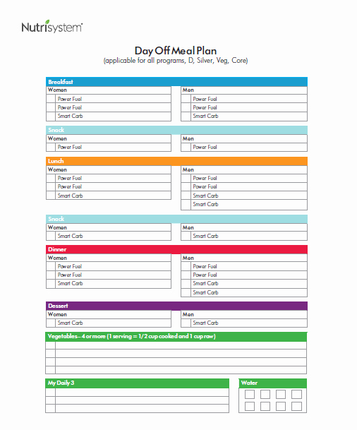 Nutrisystem Meal Planner Download Luxury Nutrisystem Week 12 Vacation All I Ever Wanted Nsnation