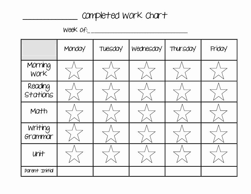 On Task Behavior Chart Luxury Mrs Mcdaniel S 2nd Grade July 2011
