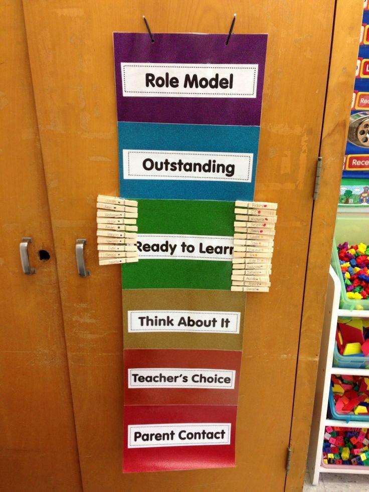 On Task Behavior Chart New 65 Best School Management Images On Pinterest