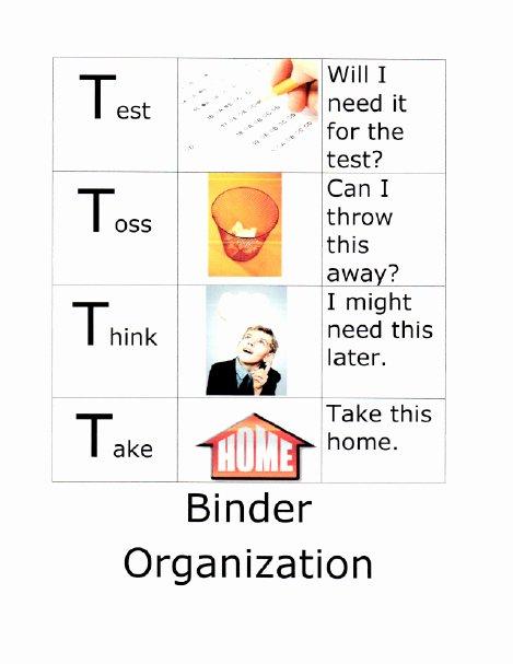 time on task observation chart 2