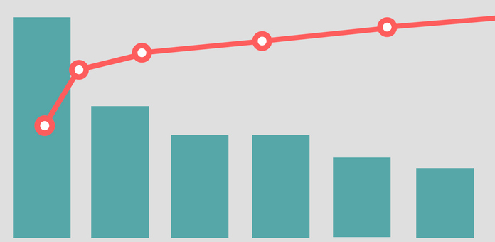 Pareto Chart Excel Template Beautiful Excel Pareto Chart Template Free Excel Chart Template