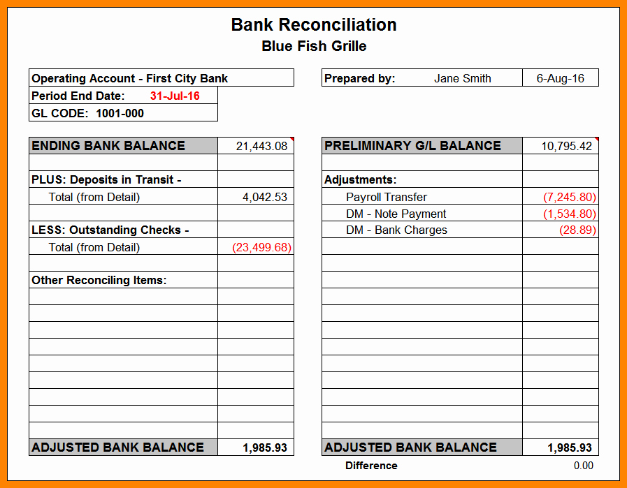 Payroll Reconciliation Excel Template Inspirational 8 Payroll Reconciliation Template Excel