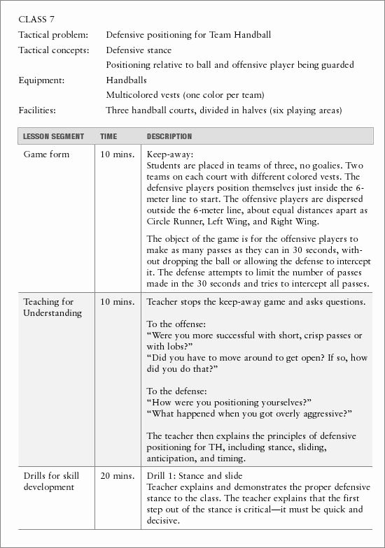 Pe Lesson Plan Template Awesome Pin by Educator On Curtis Thomas Pln assignment