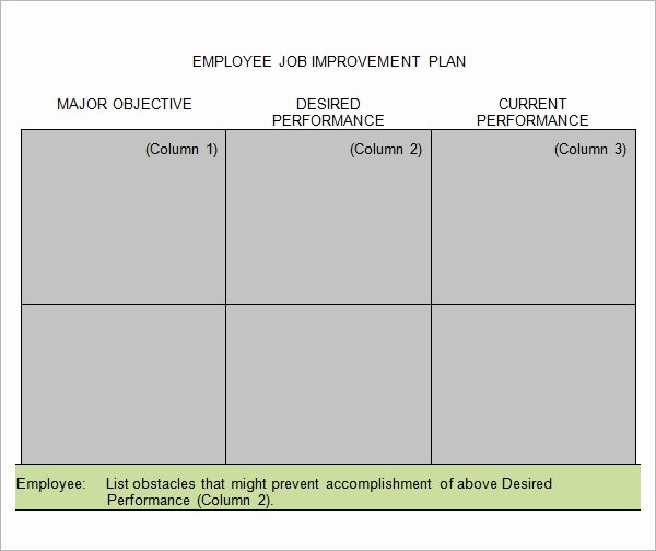 Performance Improvement Plan Template Word Elegant Free 11 Sample Performance Improvement Plan Templates In Pdf