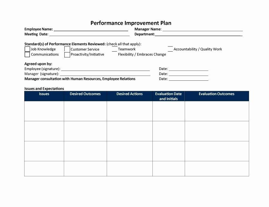 Performance Improvement Plan Template Word Inspirational Performance Improvement Plan Template Word 2018