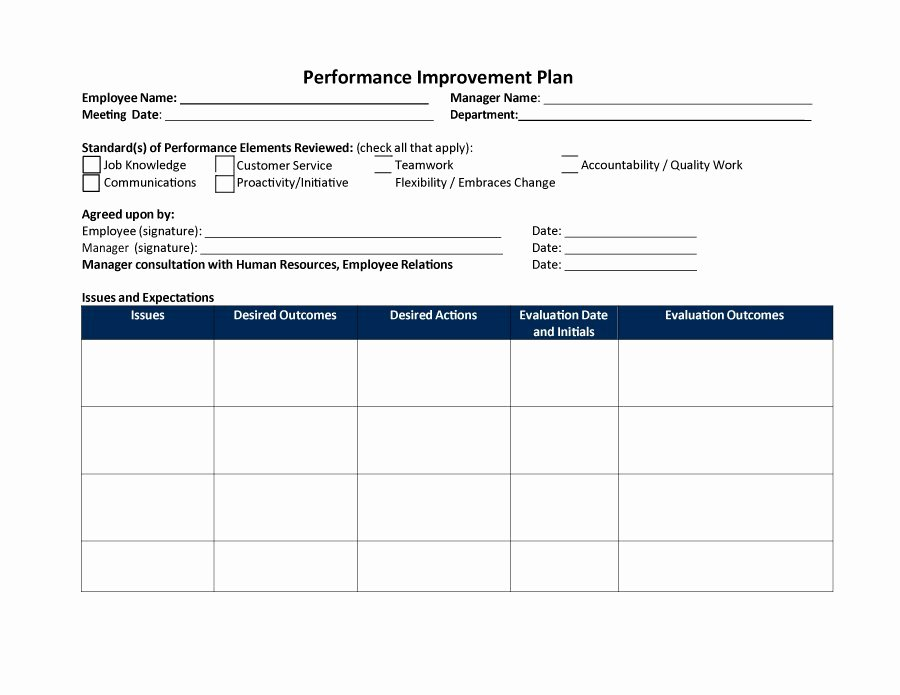 Performance Improvement Plan Template Word Luxury List Of Synonyms and Antonyms Of the Word Expectations Template
