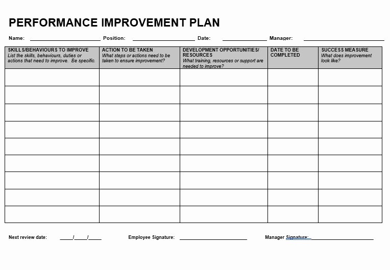 Performance Improvement Plan Template Word New Performance Improvement Plan – 5 Best Reasons to Use It for Your Business Calypso Tree
