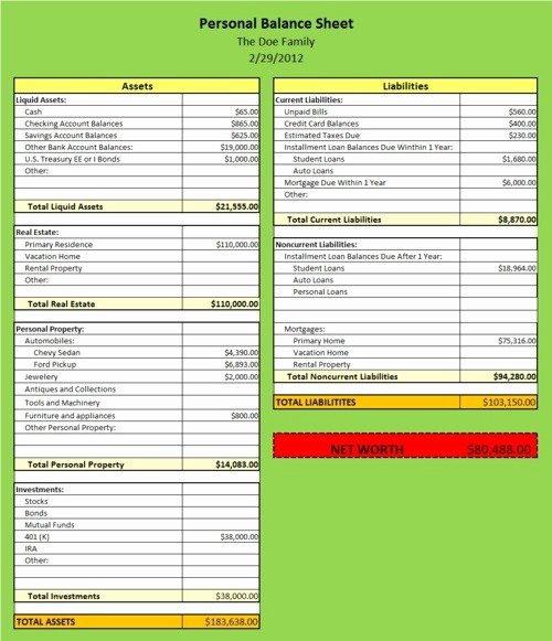 Personal Balance Sheet Template Beautiful Personal Balance Sheet