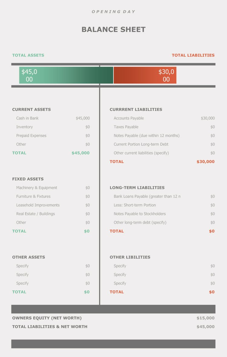 Personal Balance Sheet Template Unique Financial Statement Templates for Small Businesses 8 Types 45 Templates