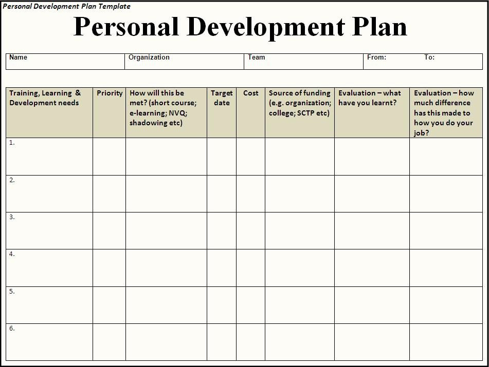 Personal Fitness Plan Template Elegant Personal Development Plan Templates Google Search Succession Talent Leadership
