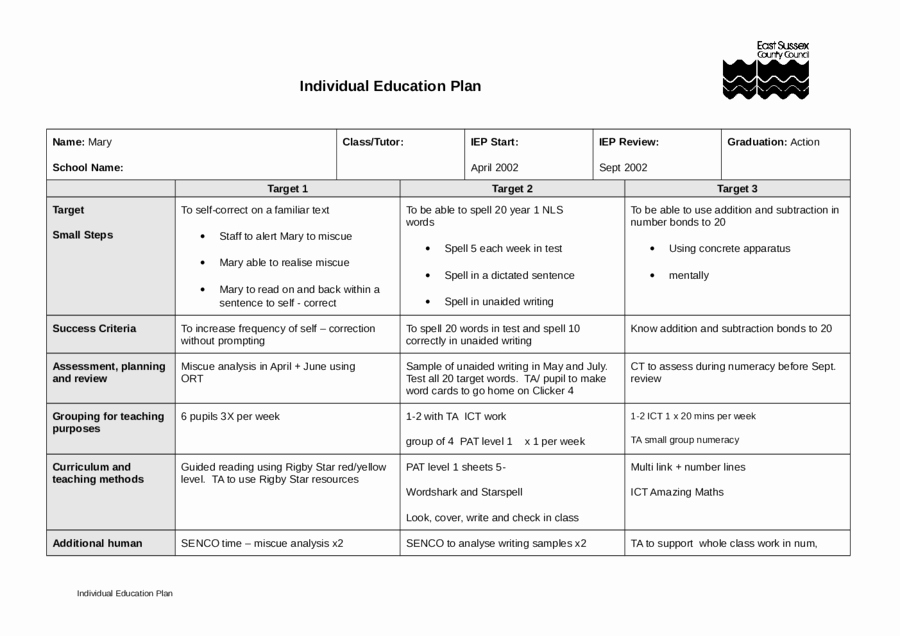 Personal Learning Plan Example Awesome 2019 Individual Education Plan Fillable Printable Pdf & forms