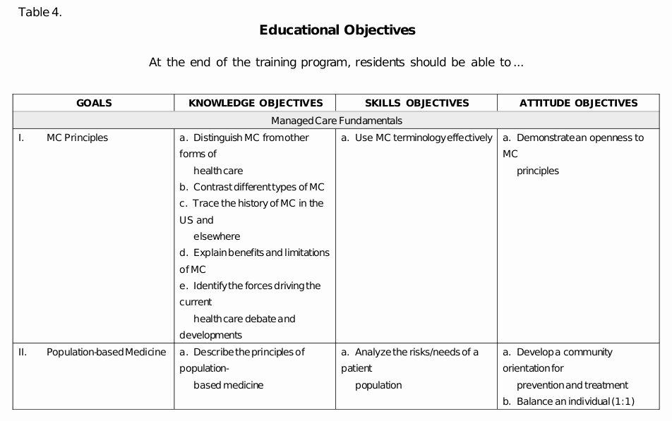 Personal Learning Plan Example Beautiful 24 Of Nursing Teaching Plan Template