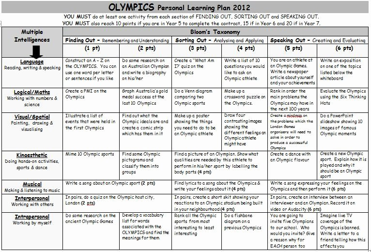 Personal Learning Plan Example Best Of Olympics Personal Learning Plan A Grid Of Activities On the Olympics Based On Gardner S