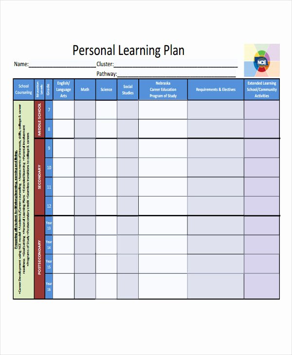 Personal Learning Plan Example Fresh Learning Plan Template 10 Free Samples Examples format Download