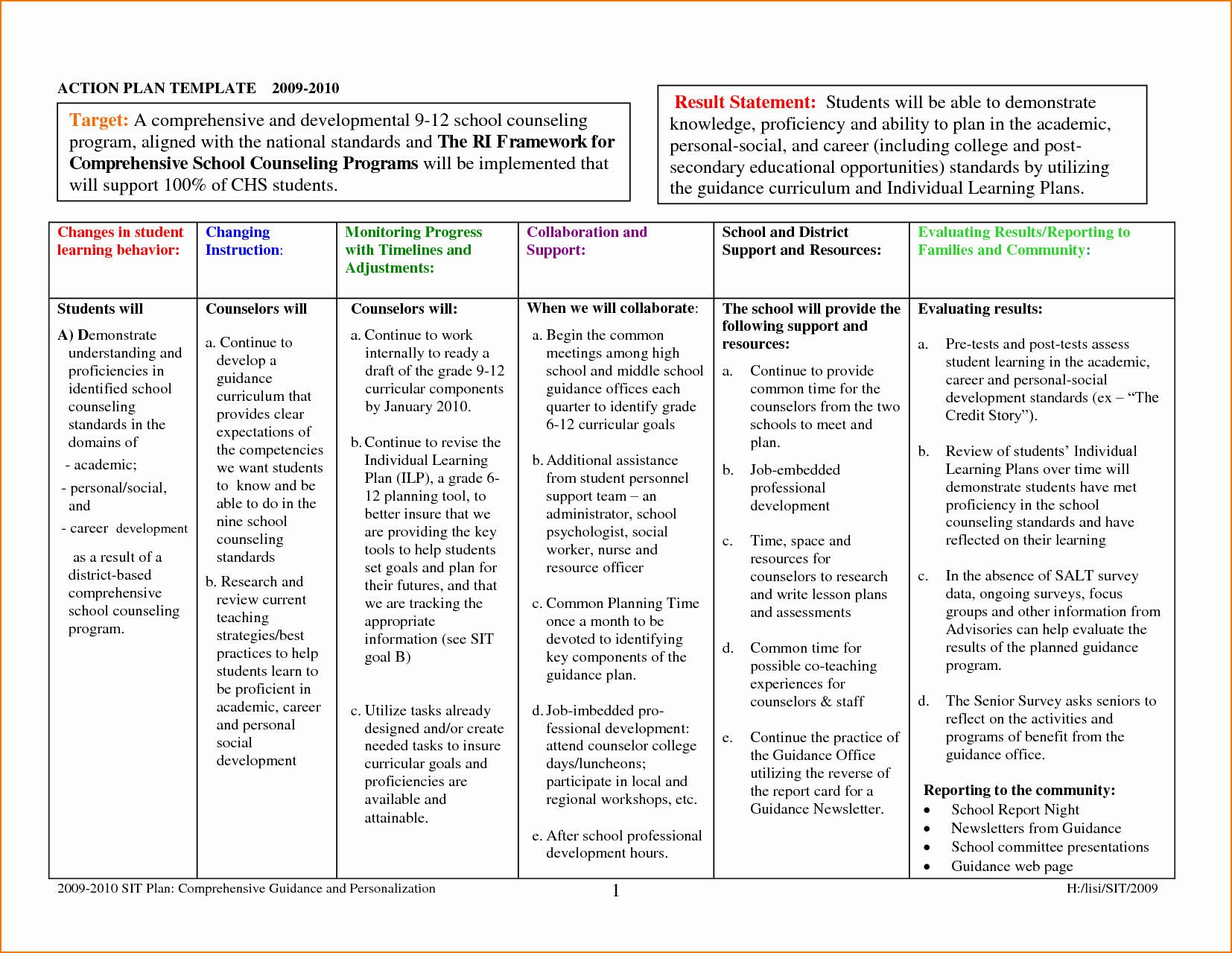 Personal Learning Plan Example Lovely 6 Sample Action Plan Template