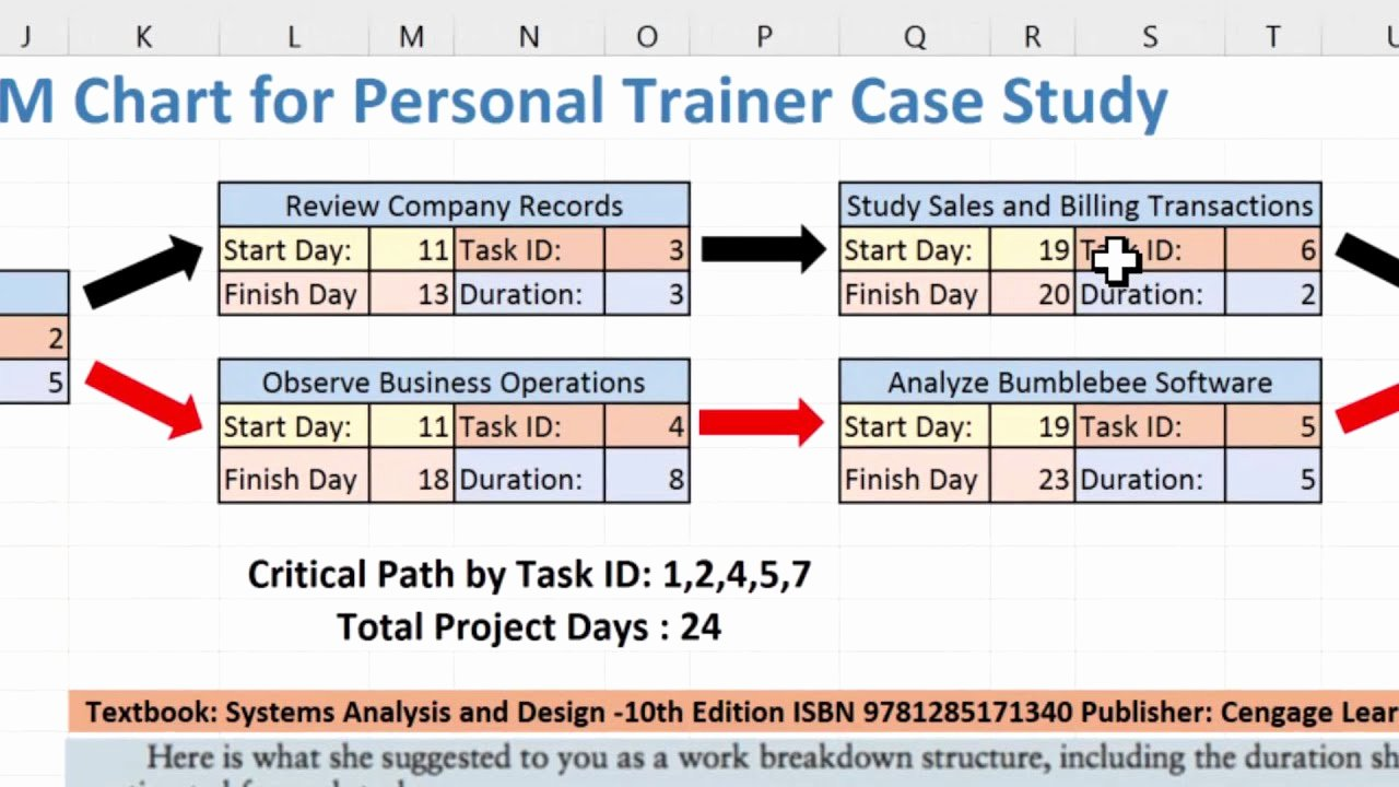 Pert Chart Template Excel Awesome Creating A Pert Cpm Chart Using Excel 2016 and the Personal Trainer Case