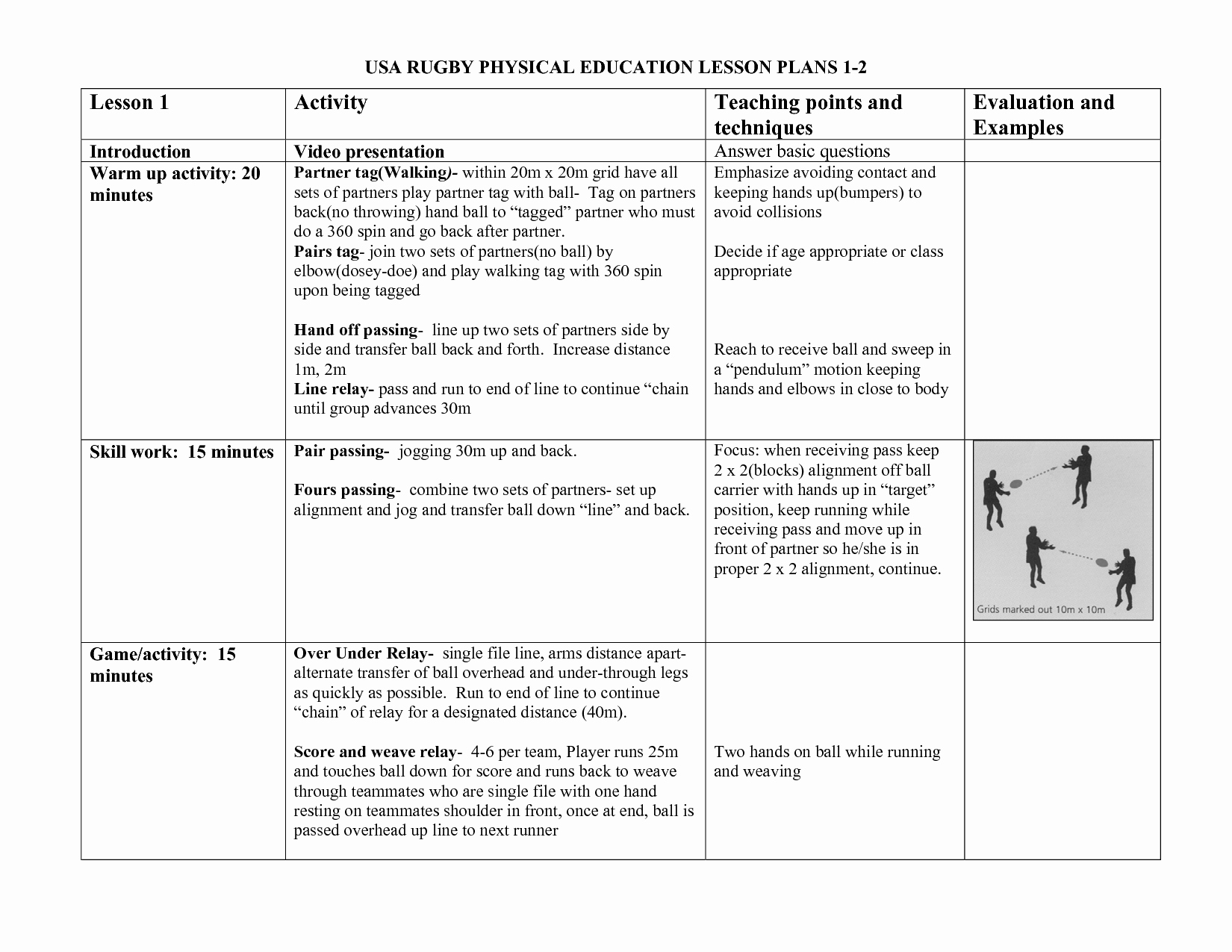 Physical Education Lesson Plan Templates Best Of Best S Of Physical Education Lesson Plan Template