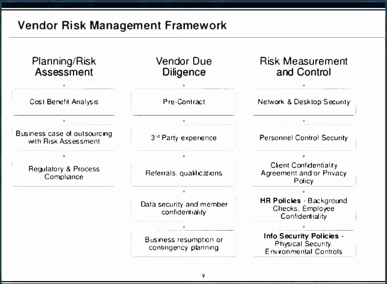 Physical Security Policy Template Inspirational Risk Analysis Report Template