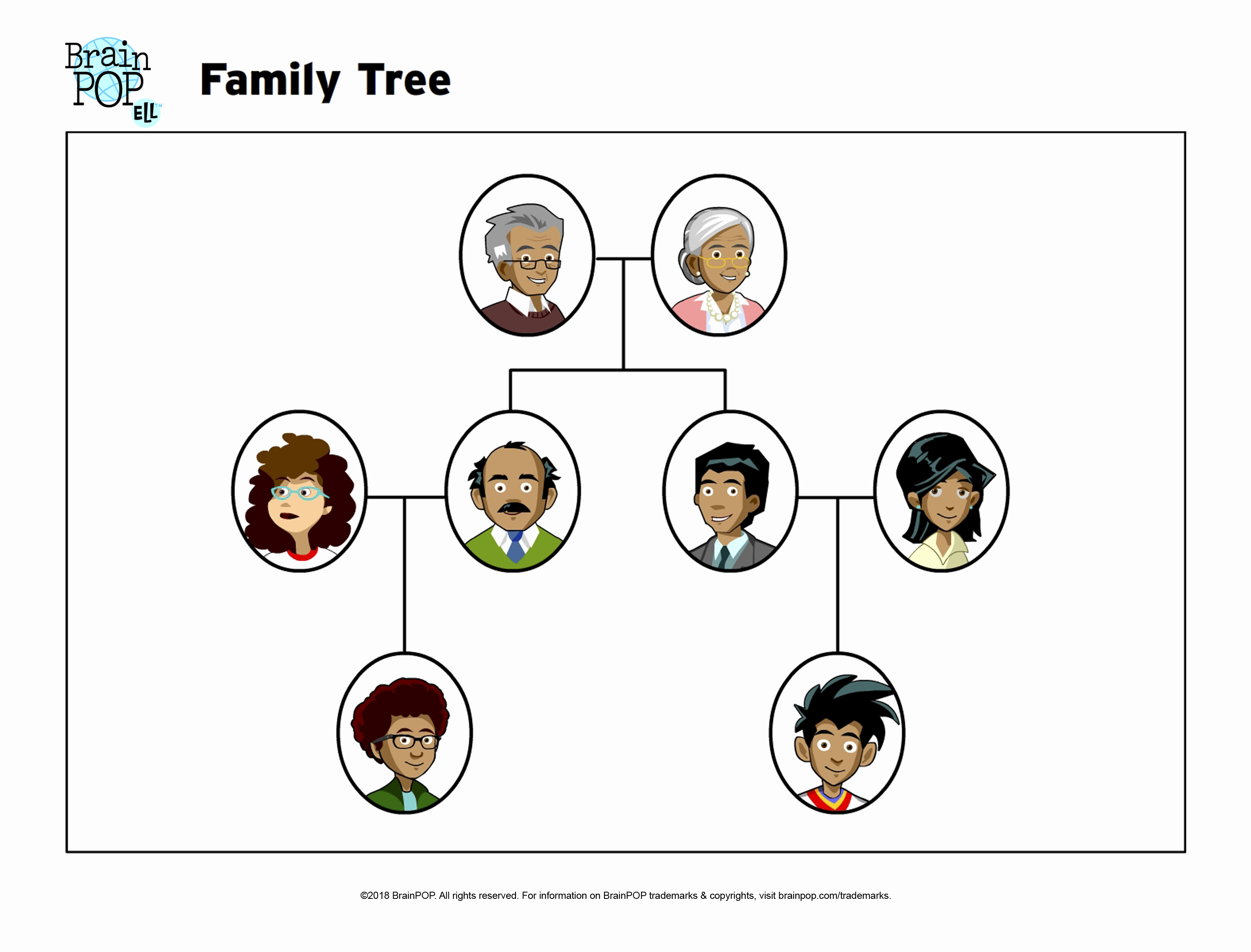 Picture Of A Family Tree Awesome Family Tree