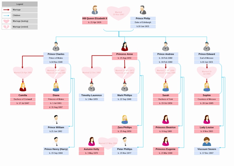 Picture Of A Family Tree Fresh British Royal Family