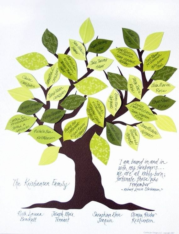 Picture Of A Family Tree New Family Tree Projects & Gift Ideas On Mother's Day
