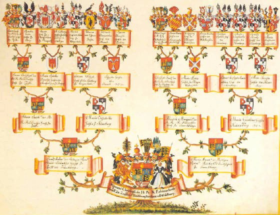 Pictures Of Family Trees Inspirational Mediatized House Of Waldburg