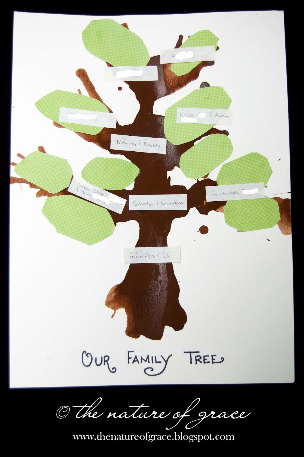 Pictures Of Family Trees Inspirational the Nature Of Grace Lesson theme Family