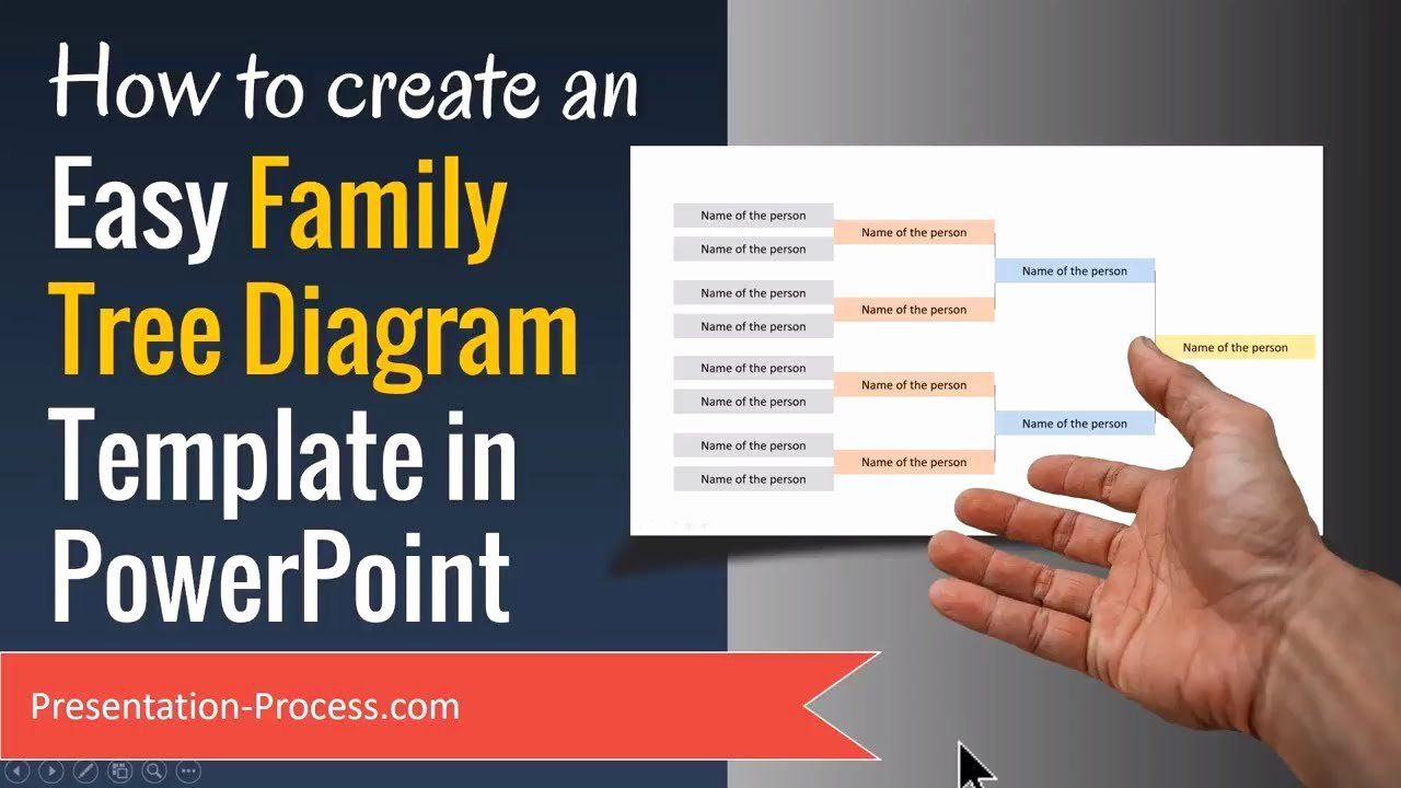 Powerpoint Family Tree Template Unique How to Create Family Tree Diagram Template In Powerpoint