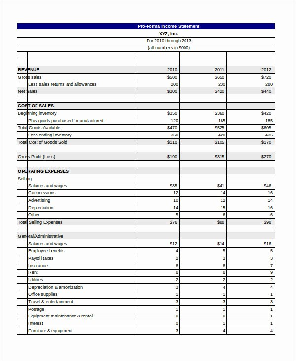 Pro forma Balance Sheet Template Inspirational Pro forma Template