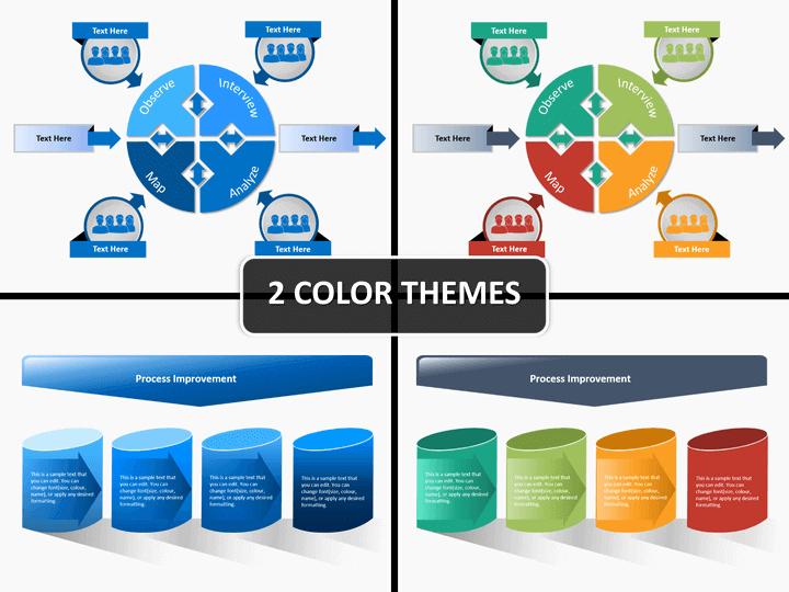 Process Improvement Plan Templates Beautiful Process Improvement Powerpoint Template