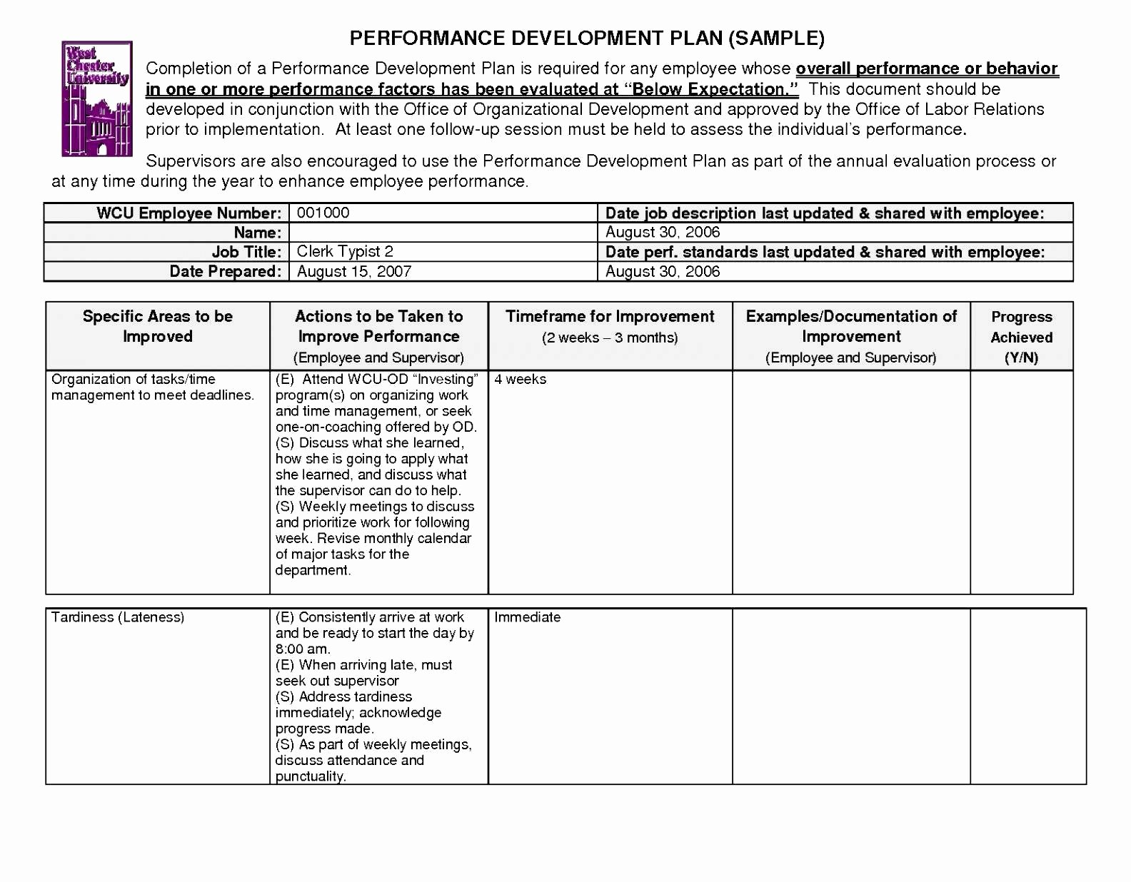 Process Improvement Plan Templates Elegant Performance Improvement Plan Template Nz Sample Management Definition Pdf Process Planning and