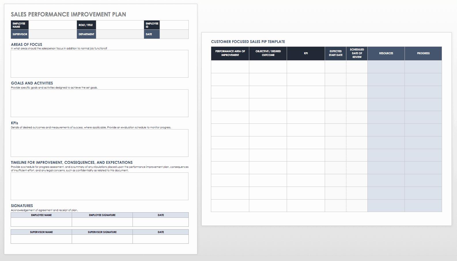 Process Improvement Plan Templates Elegant Performance Improvement Plan Templates