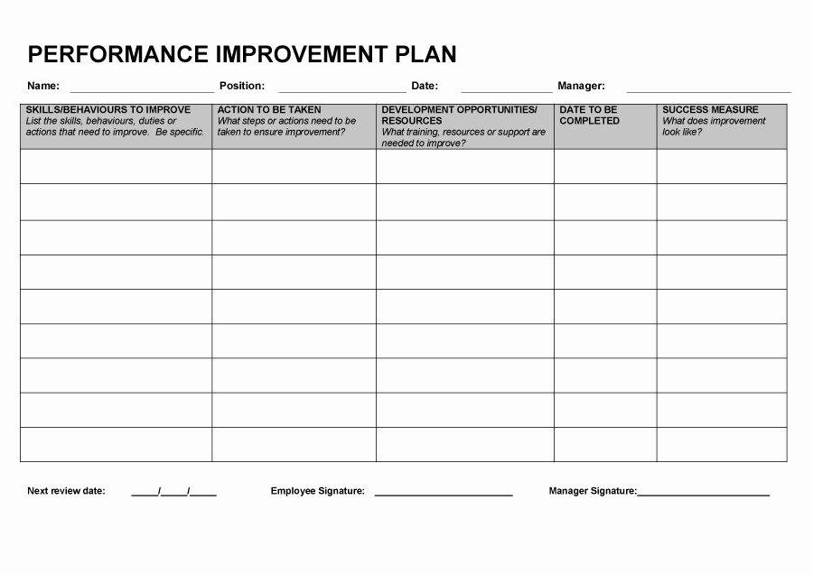 Process Improvement Plan Templates Fresh 41 Free Performance Improvement Plan Templates & Examples Free Template Downloads